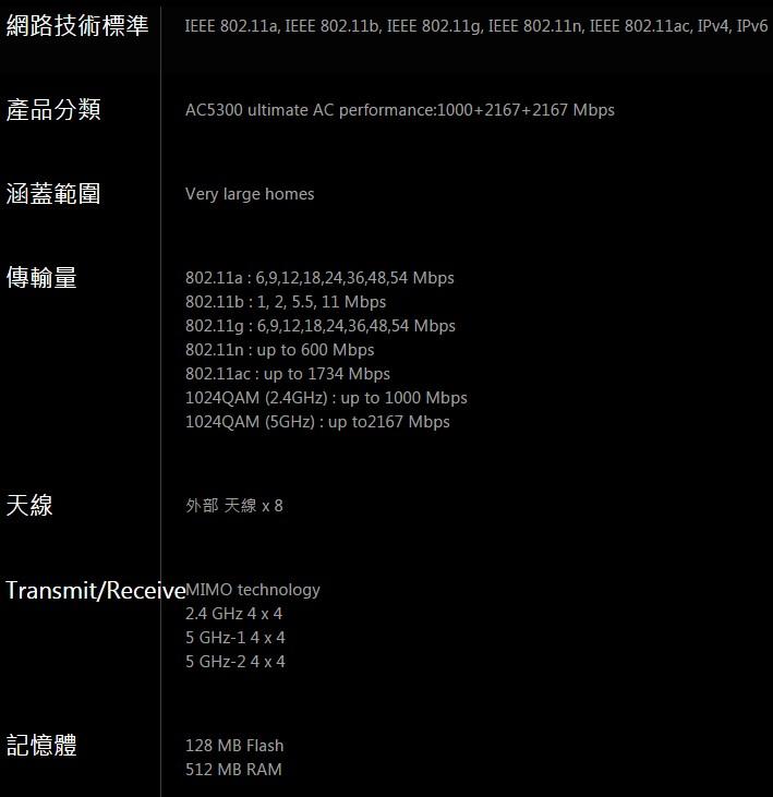 RT-AC5300-18.jpg