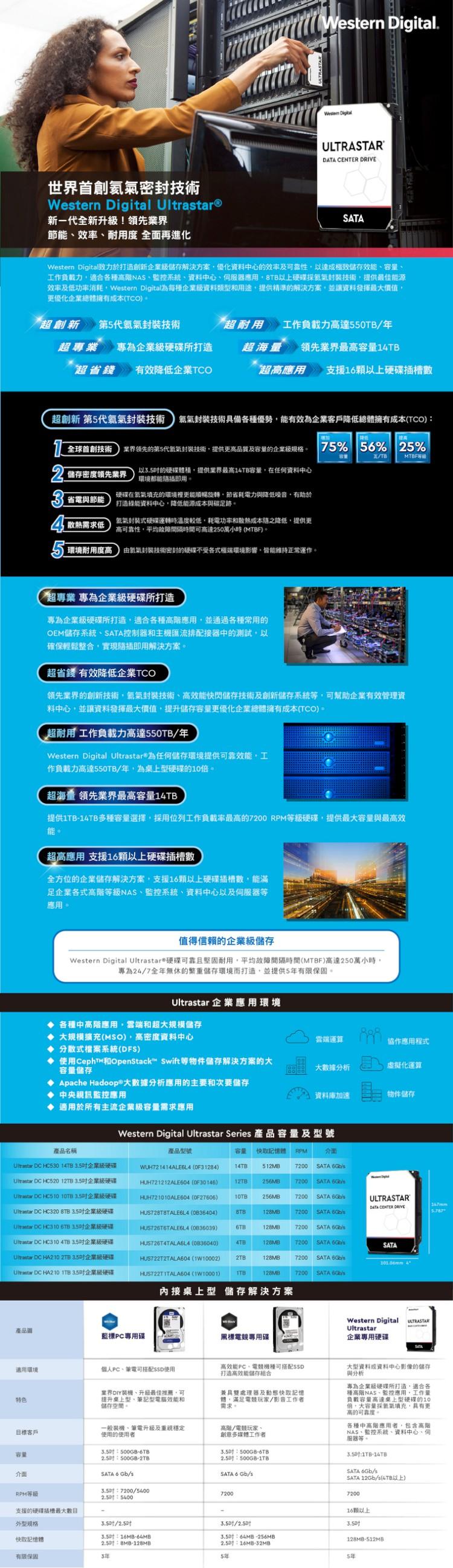 Ultrastar powerpage-4-01_760-W750.jpg
